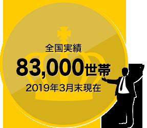 全国実績 83,000世帯 2019年3月末現在
